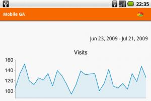 MobileGA-visitors-graph2