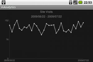 mAnalytics graphing
